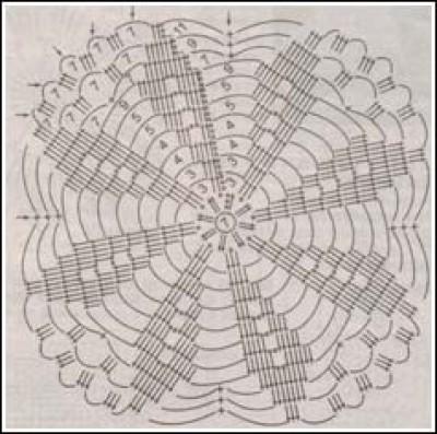 вязание жакетов схемы и описание